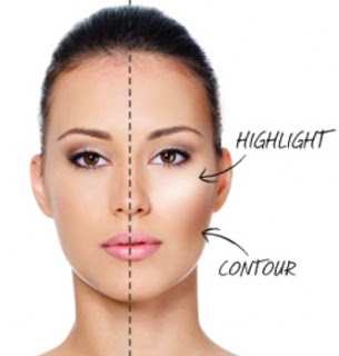 How to Contour Your Entire Face in Three SecondsFlat