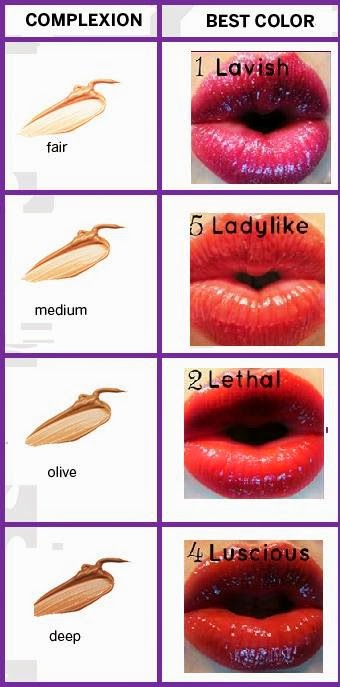 younique lucrative lip gloss for every complexion