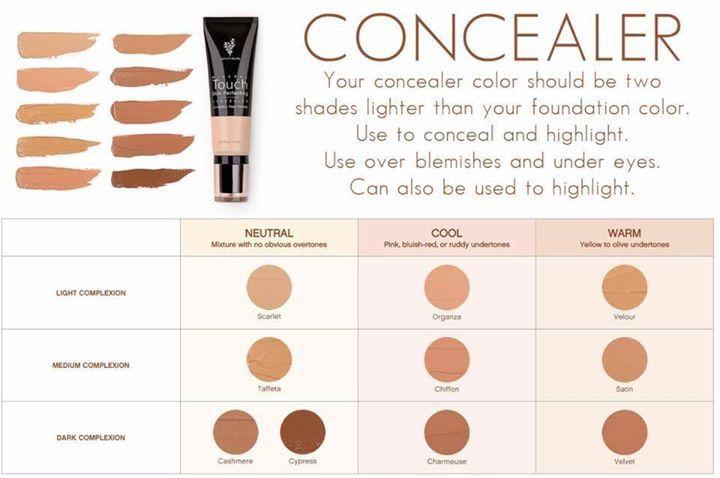 Younique Touch Concealer Color Chart