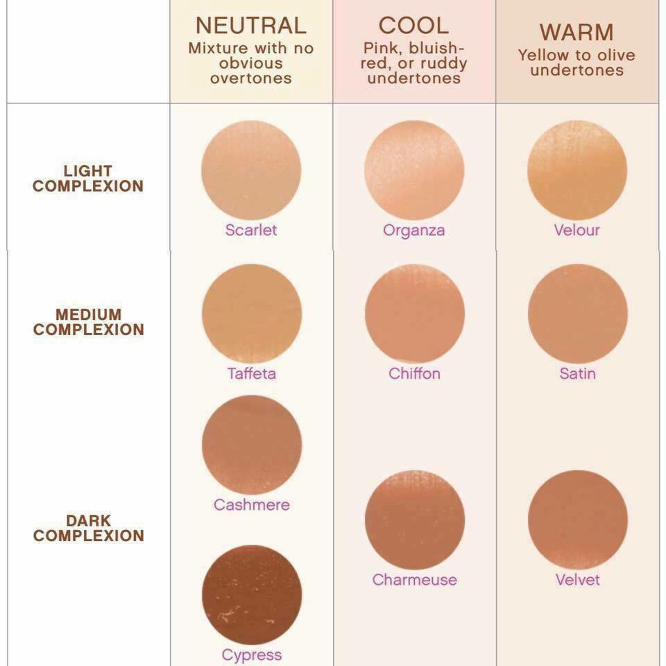 Younique Contouring Kit Color Matching Guide
