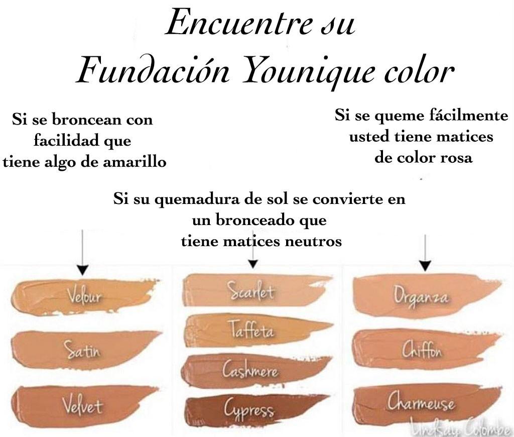 spanishcolorchart