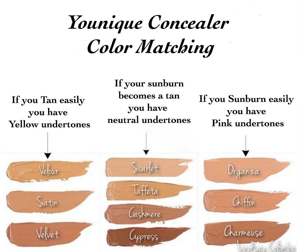 Younique Touch Liquid Concealer Color Matching Guide