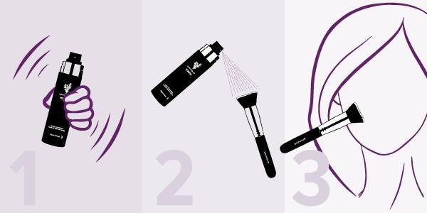 Younique Spray Foundation Younique Makeup Skincare